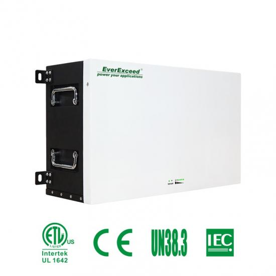 Power Wall Home Batterie